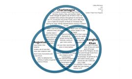 Ss leaders triple venn diagram by gillian mc on prezi ccuart Gallery