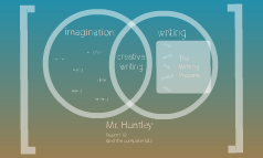 Introduction - Creative Writing