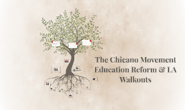 The Chicano Movement El Movimiento