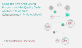 Using the KiVa Antibullying Program and the Quality Circle A