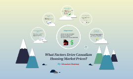 What Factors Drive Canadian Housing Market Prices?