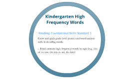 Copy of Kindergarten Sight Words