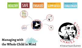Managing with the Whole Child in Mind