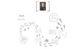 Copy of Kant