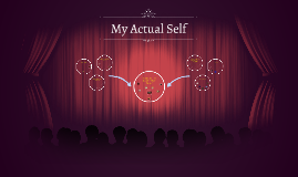 My Actual Self