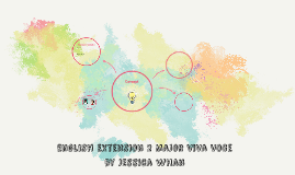 English Extension 2 Major viva voce