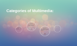 Categories of Multimedia: