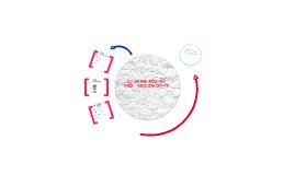 2013년 마케팅팀 신제품 개발