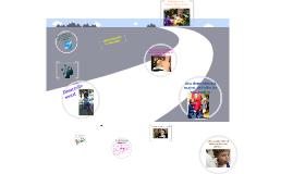 Copy of Desarrollo social del niño sordo