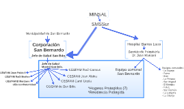 Hospital Barros Luco