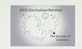 SAIL Curriculum Overview