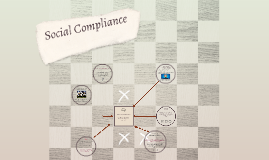 Level 3 What is Social Compliance?
