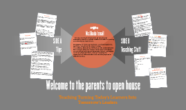 Welcome to the OPEN HOUSE