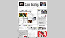 Copy of School Shootings