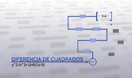 DIFERENCIA DE CUADRADOS