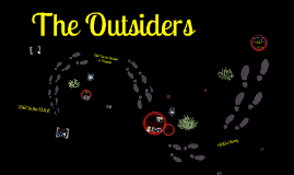 Outsiders Intro