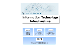 Copy of IT Infrastructure