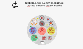 TUBERCULOSE DA CAVIDADE ORAL: um caso primario e três secund