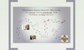District Attorney's Office Prezi