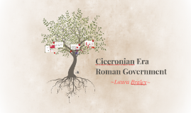 Ciceronian Era Roman Government