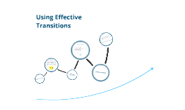 Copy of Using effective Transitions