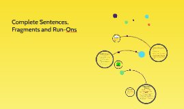 Sentences, Fragments and Run-Ons - Wednesday