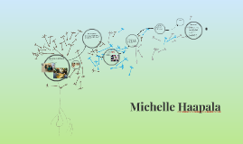 Michelle Haapala