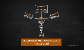 Copy of PSICOLOGIA DEL APRENDIZAJE DEL ADULTO