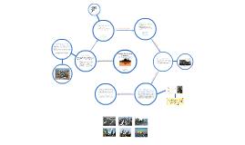 Copy of Estudio de centros urbanos: los puertos de Londres