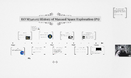 EO M340.02 History of Manned Space Exploration