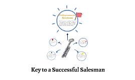 Copy of Key to a Successful Salesman