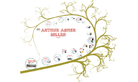 ARTHUR ASHER MILLER