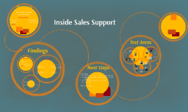 Copy of Inside Sales Support