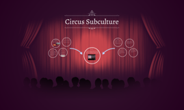 Circus Subculture