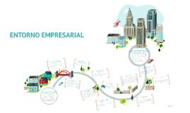 Copy of Cuál es la IMPORTANCIA de analizar el entorno empresarial an