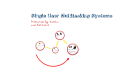 single user multitasking operating systems by car leeha jones on prezi copy of single user multitasking operati