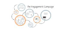 POE - The Engagement Campaign