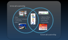 Google - Leadership for Our Generation