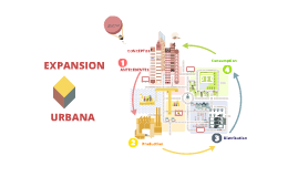 Copy of EXPANSION URBANA