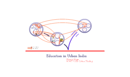 Education in Urban India
