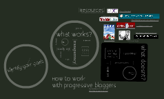 How to work with progressive bloggers