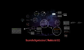 Copy of Copy of Desarrollo Organizacional ( Modelos de D.O)