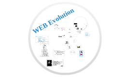 Copy of Web or Internet Evolution