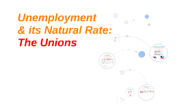 Unemployment & its Natural Rate