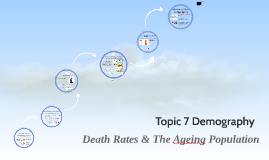 Copy of Topic 7 Demography
