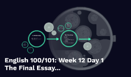 English 100/101: Week 12 Day 1 Rio