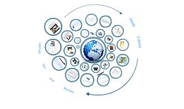 Internet Self and Beyond: New Media Beyond 1st Worlds