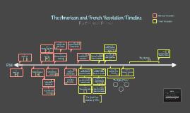 Copy of History Timeline
