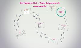 Herramienta Nº7 – Visión del proceso de comunicación