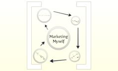 Marketing Myself